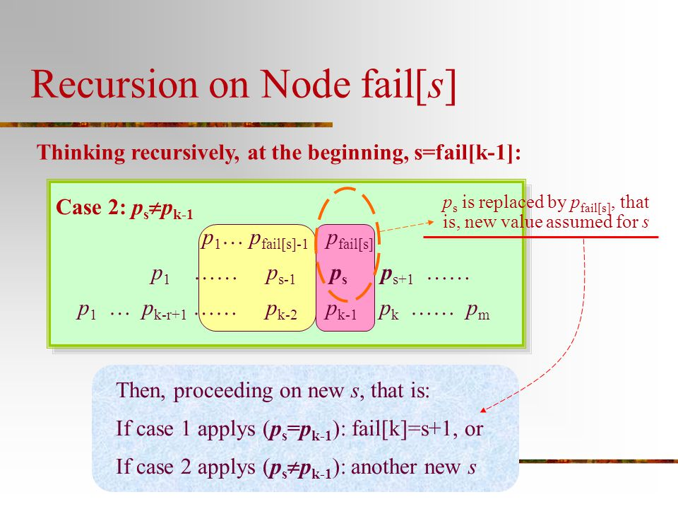 Recursion on Node fail[s]